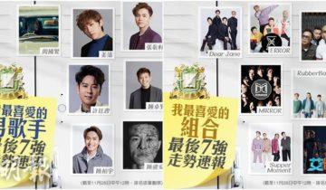 【叱咤最新走勢】姜濤 Ian爭最喜愛男歌手獎 ERROR打入組合7強